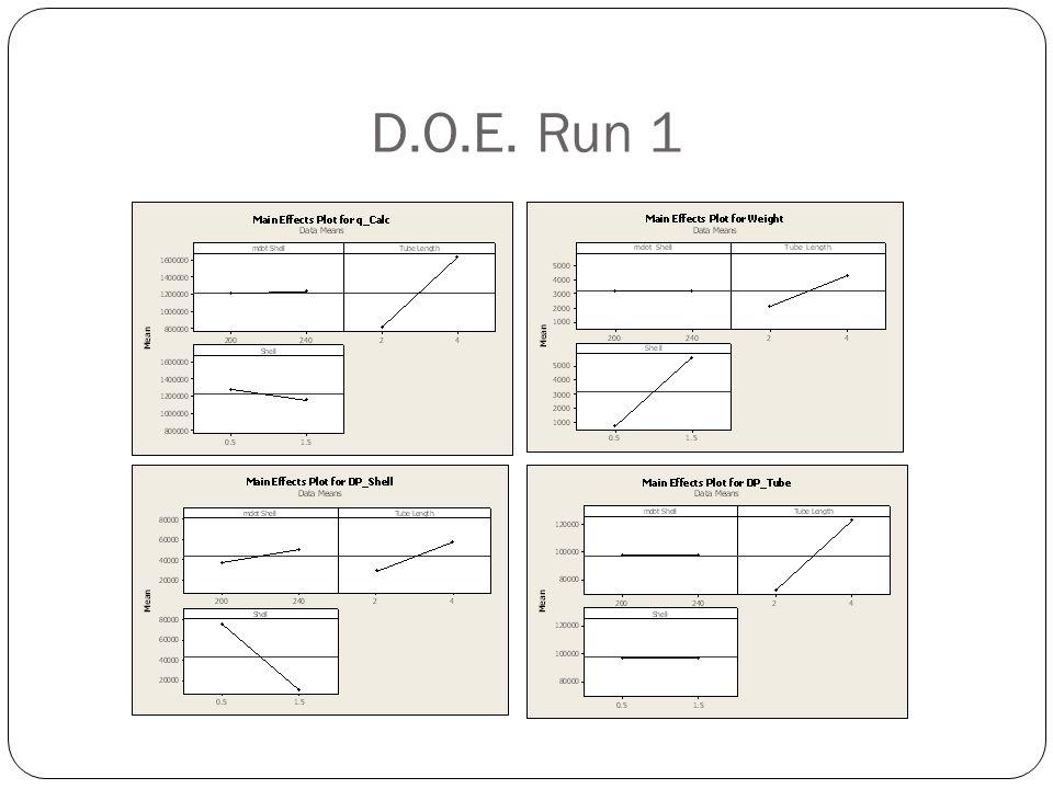 D.O.E. Run 1