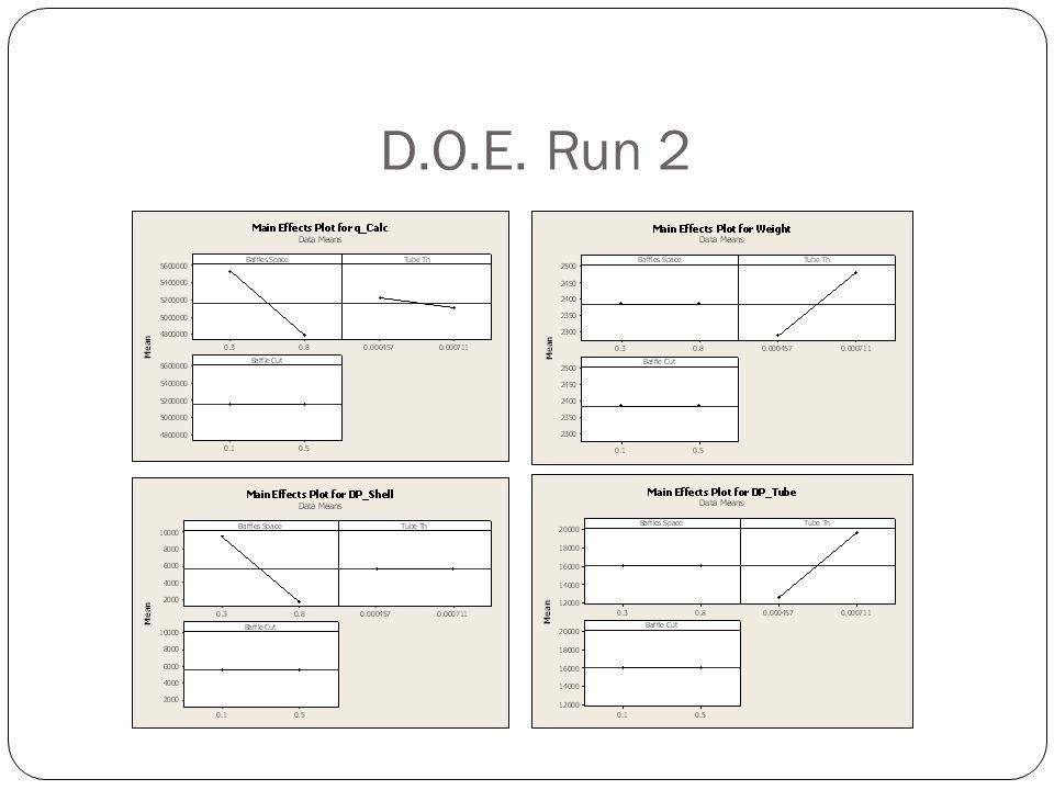 D.O.E. Run 2