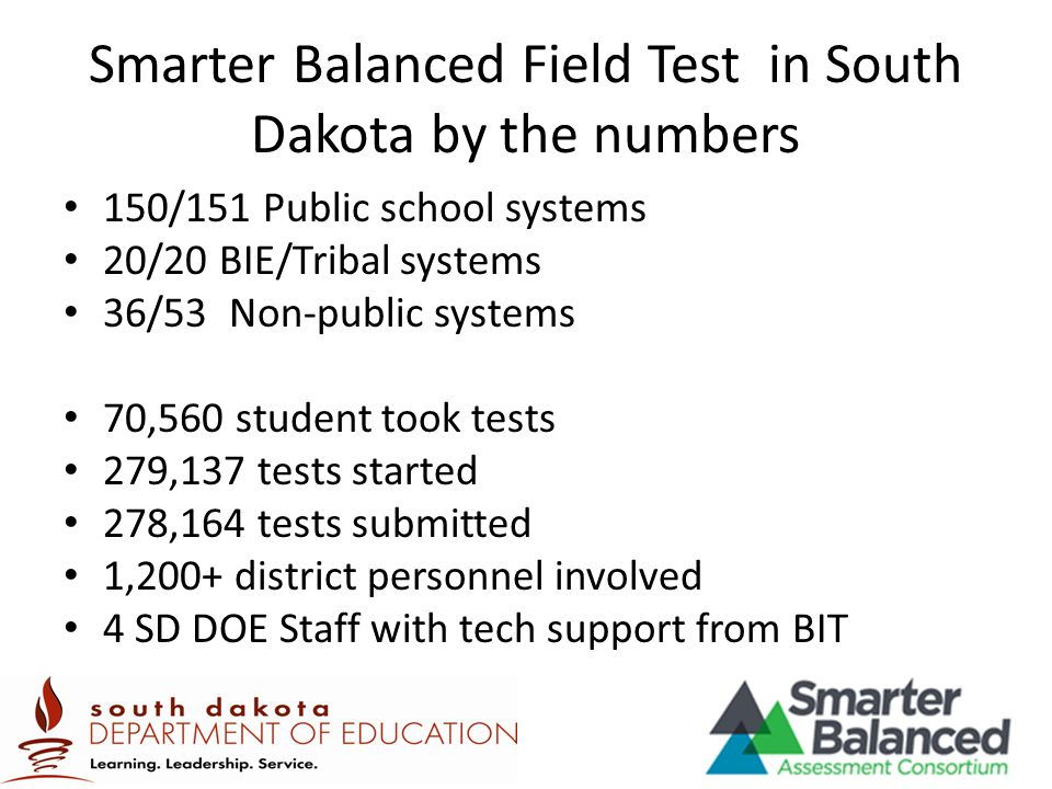 Smarter Balanced Field Test in South Dakota by the numbers