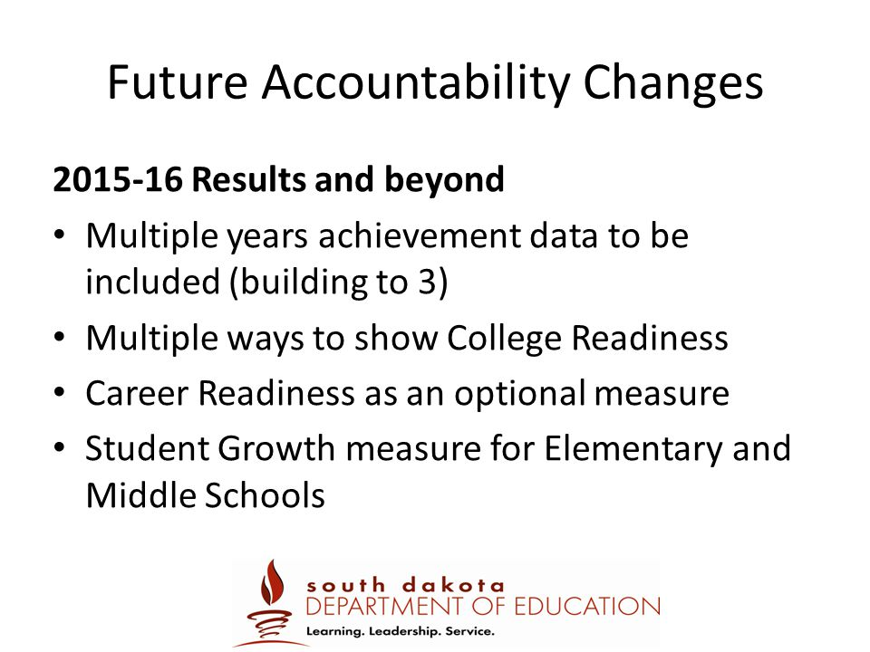 Future Accountability Changes