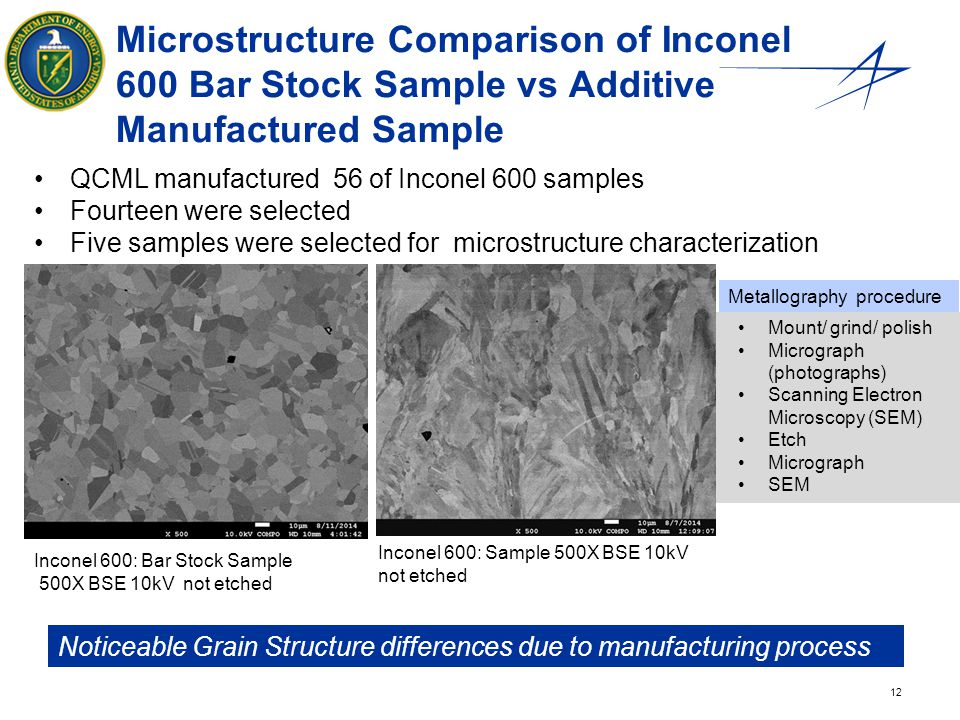Microstructure Comparison of Inconel 600 Bar Stock Sample vs Additive Manufactured Sample