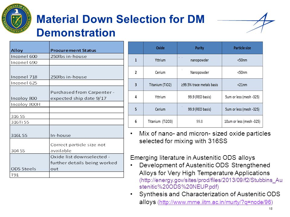 Material Down Selection for DM Demonstration
