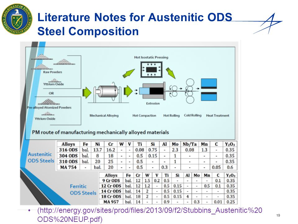 Literature Notes for Austenitic ODS Steel Composition