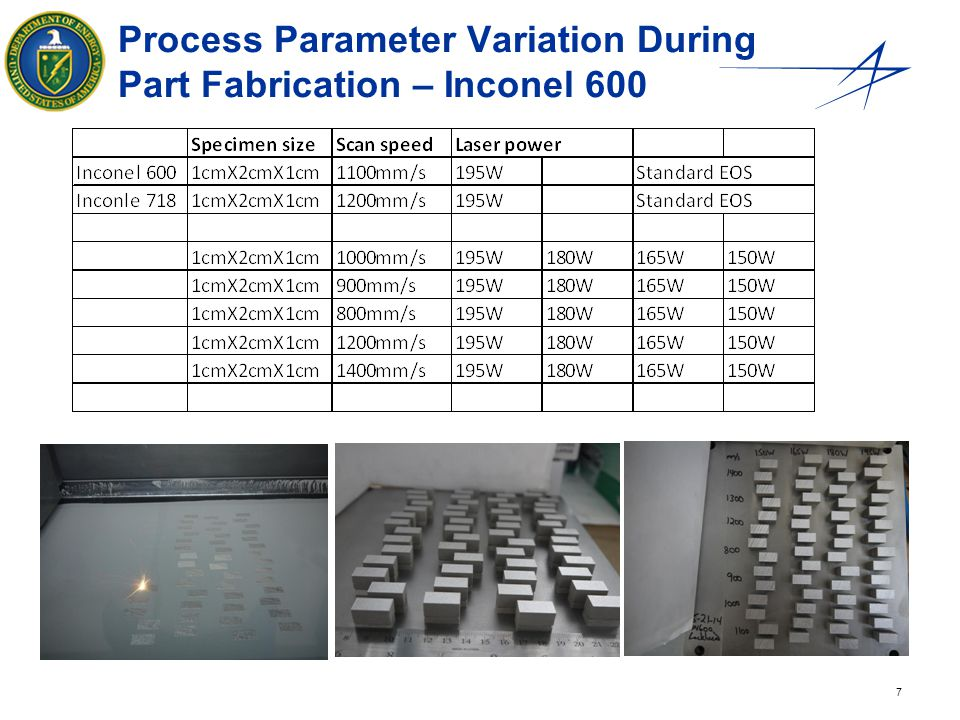 Process Parameter Variation During Part Fabrication – Inconel 600