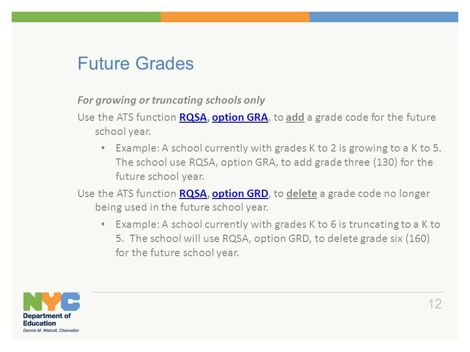 Modifying Future Classes