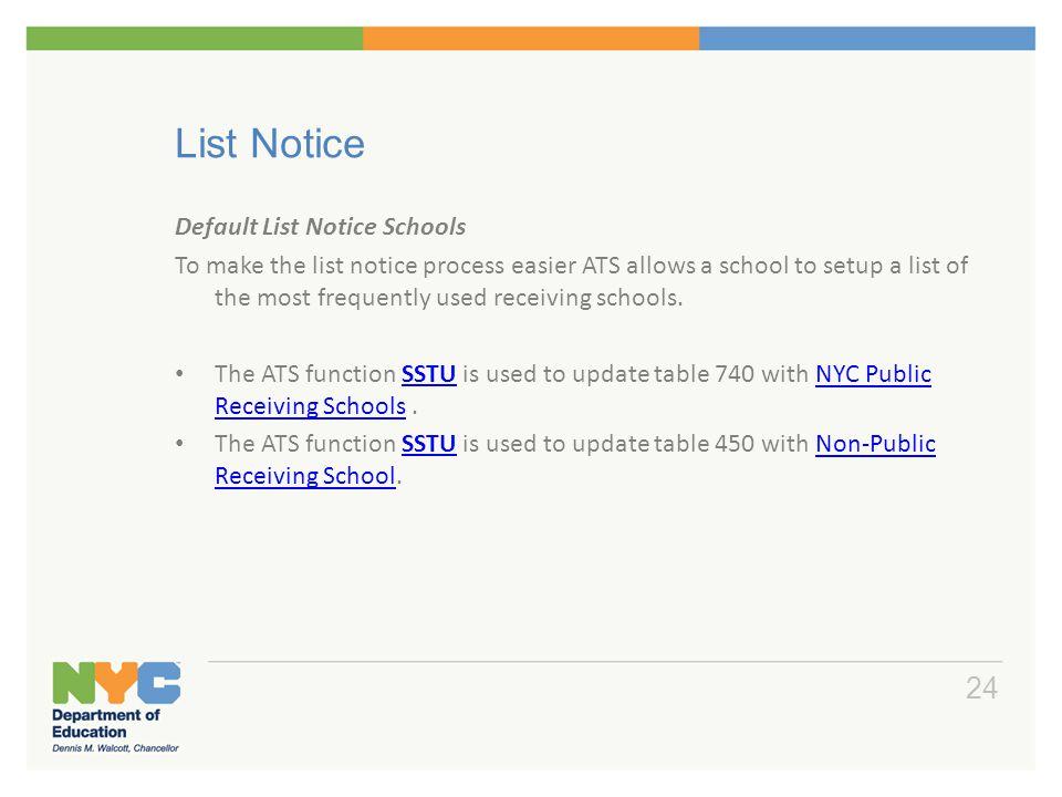 List Notice List Notice Sending – LNSS