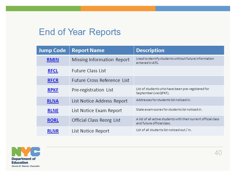End of Year Reports Archiving Data before the ATS Rollover