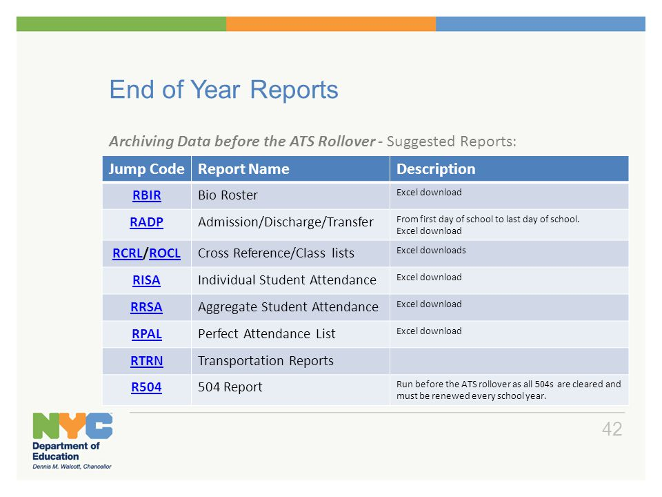 End of Year Reports Archiving Data before the ATS Rollover - Suggested Reports: Jump Code. Report Name.