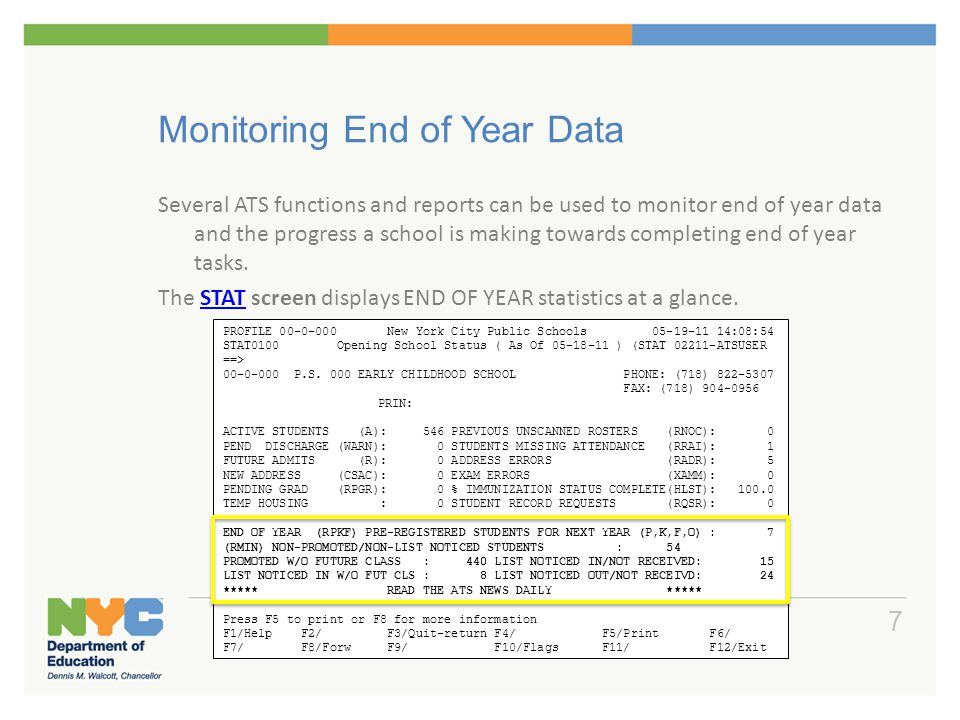 Monitoring End of Year Data