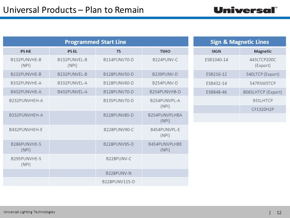 Universal Products – Plan to Remain