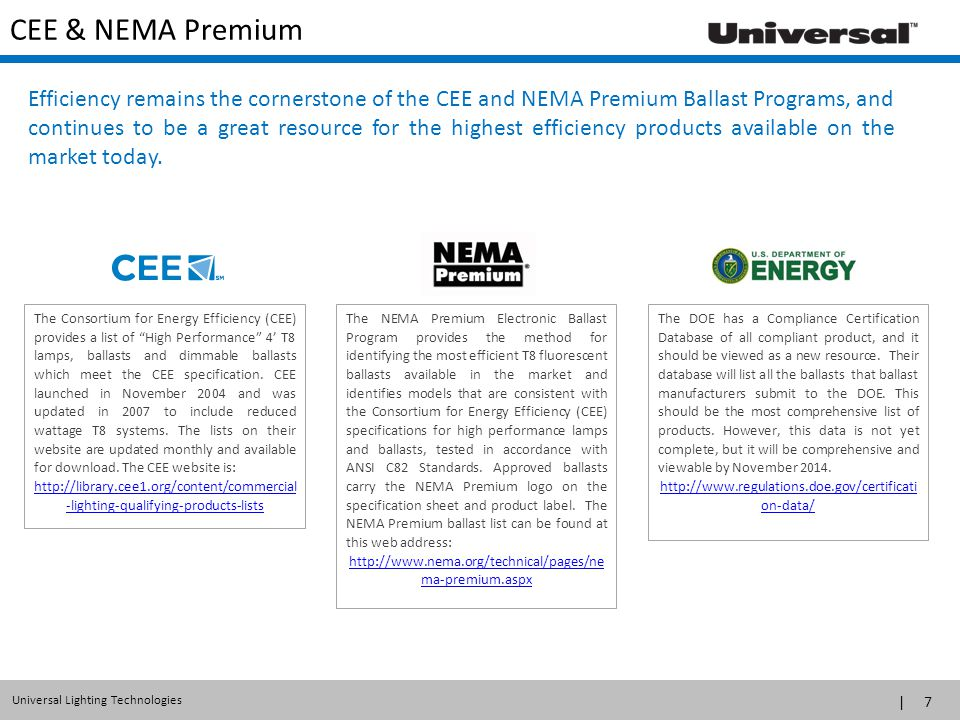CEE & NEMA Premium
