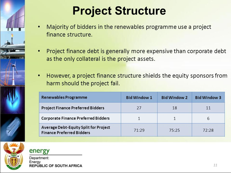Project Structure Majority of bidders in the renewables programme use a project finance structure.