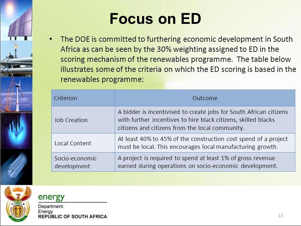 Focus on ED