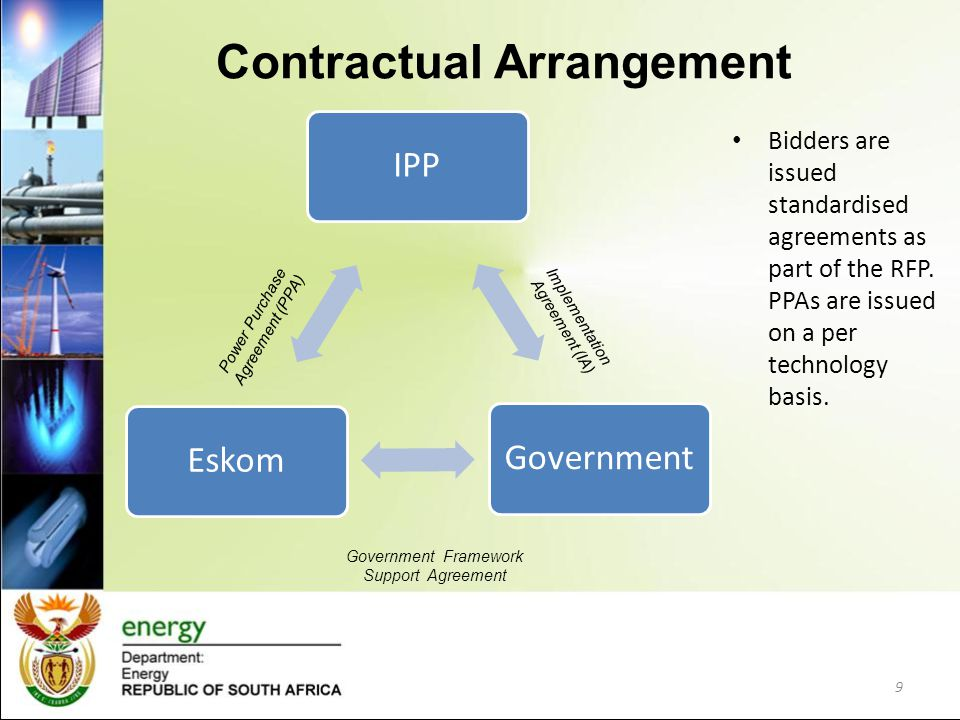 Contractual Arrangement