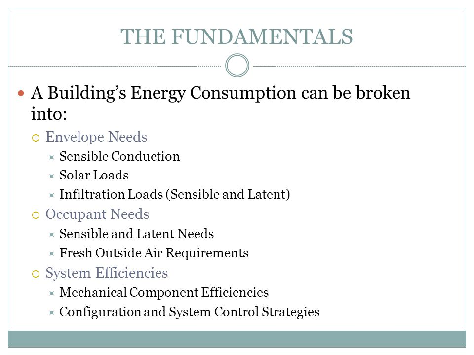 THE FUNDAMENTALS A Building's Energy Consumption can be broken into:
