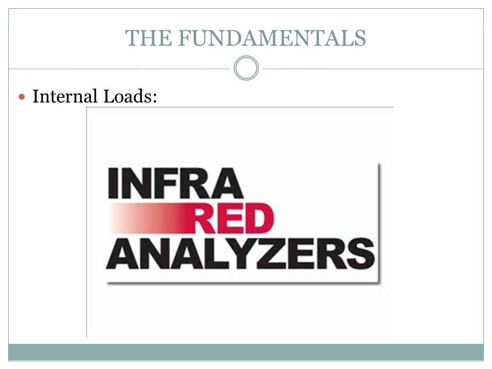 THE FUNDAMENTALS Internal Loads: