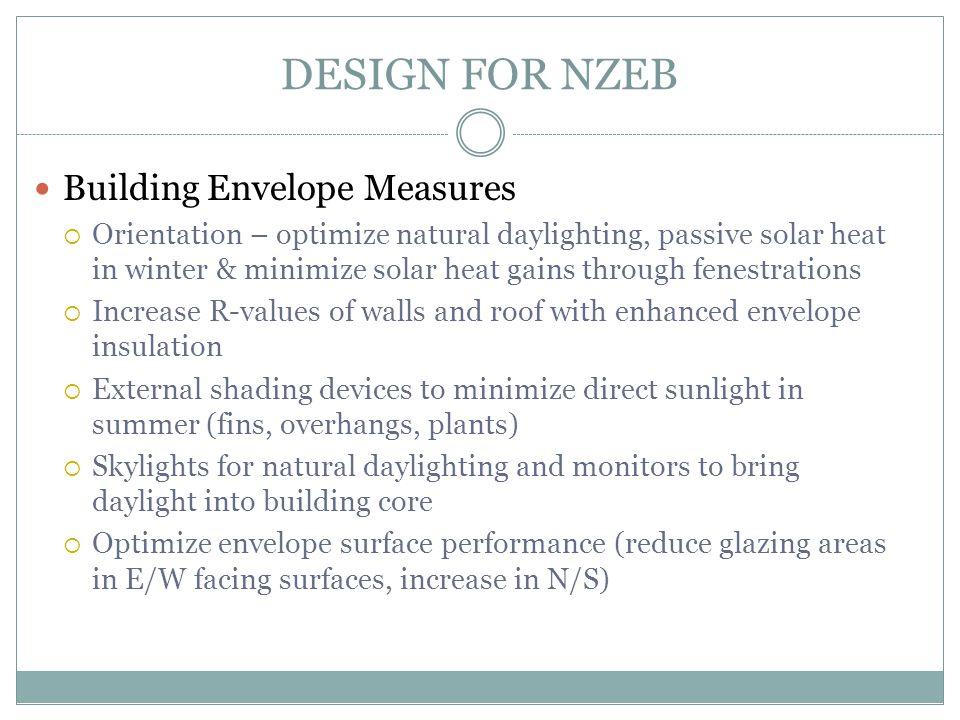 DESIGN FOR NZEB Building Envelope Measures