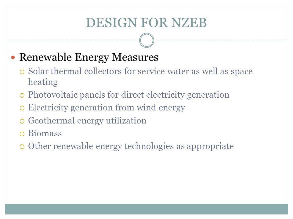 DESIGN FOR NZEB Renewable Energy Measures