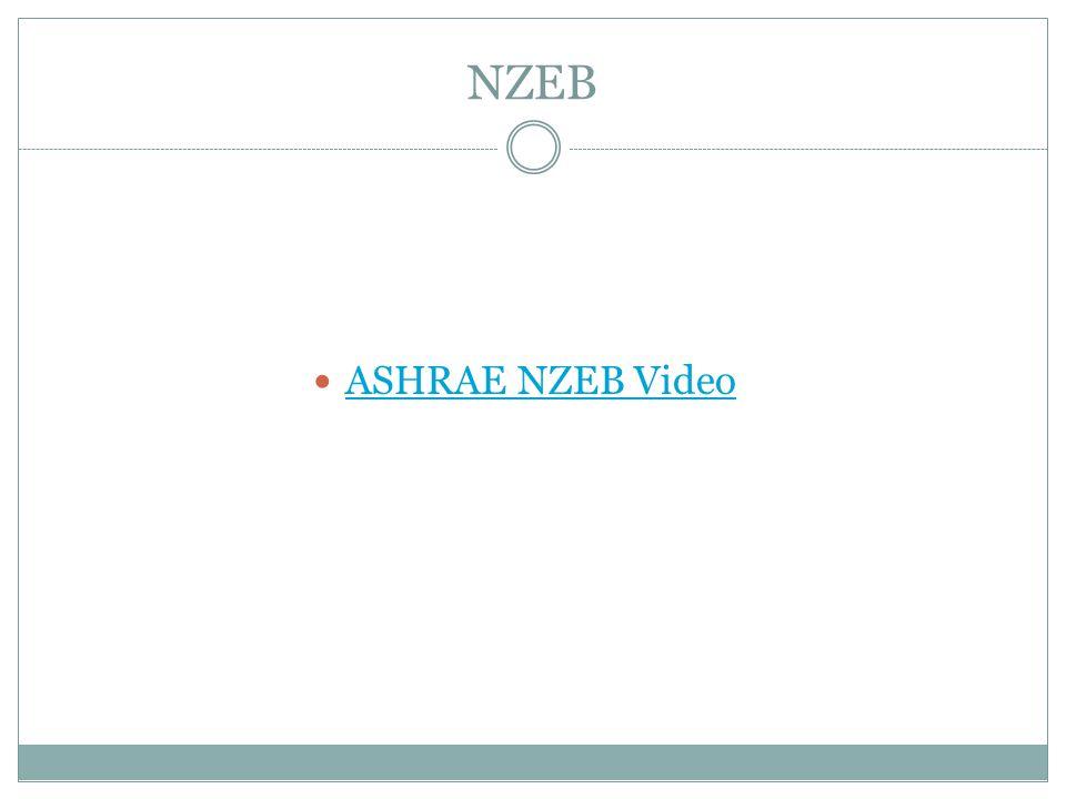 NZEB ASHRAE NZEB Video