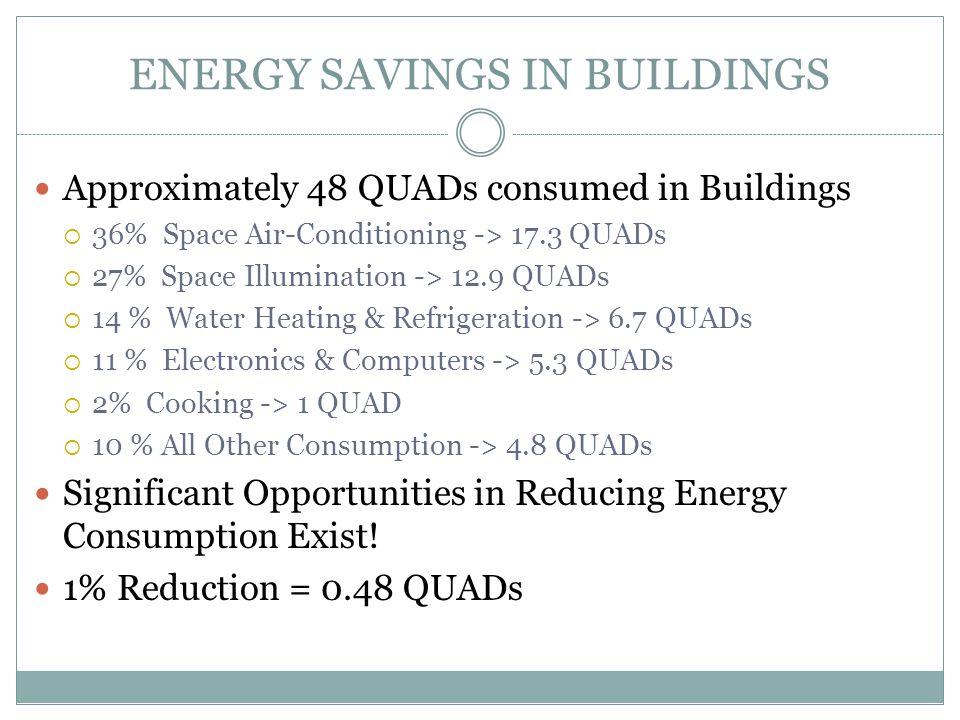 ENERGY SAVINGS IN BUILDINGS