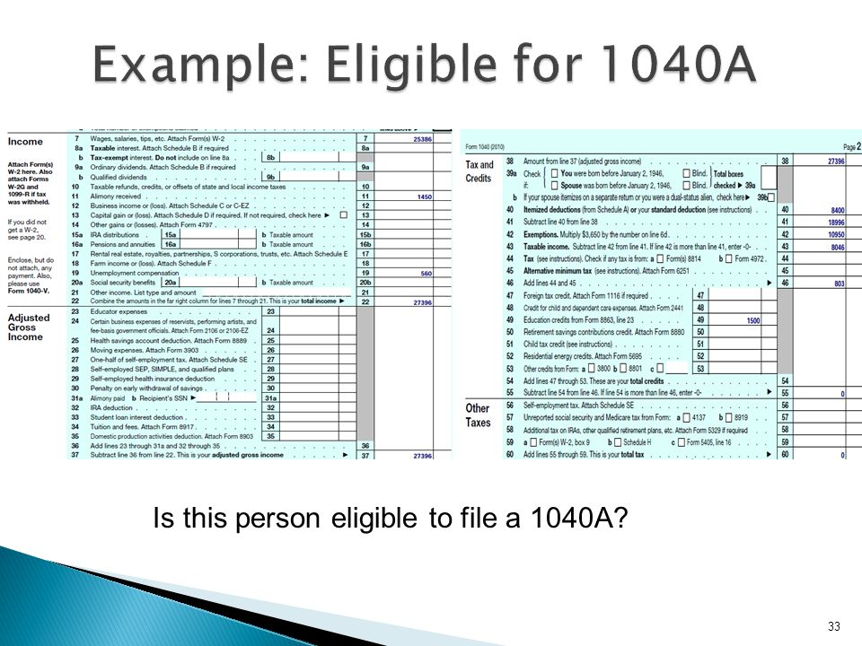 Example: Eligible for 1040A