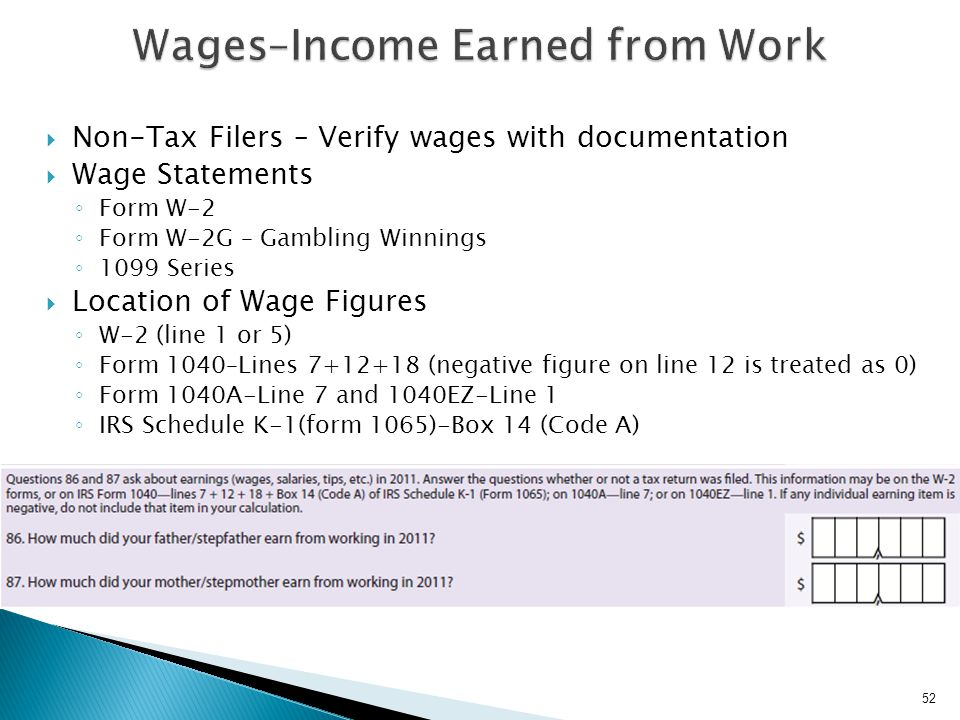 Wages–Income Earned from Work