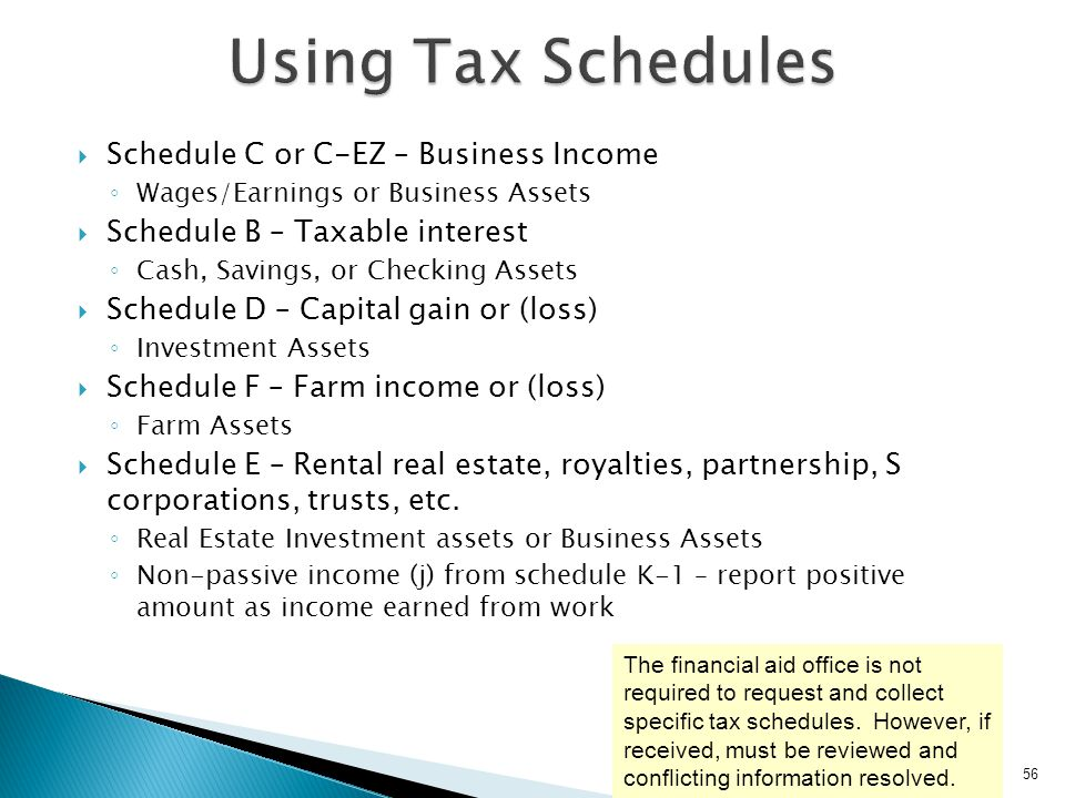 Using Tax Schedules Schedule C or C-EZ – Business Income