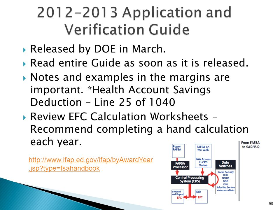 2012-2013 Application and Verification Guide