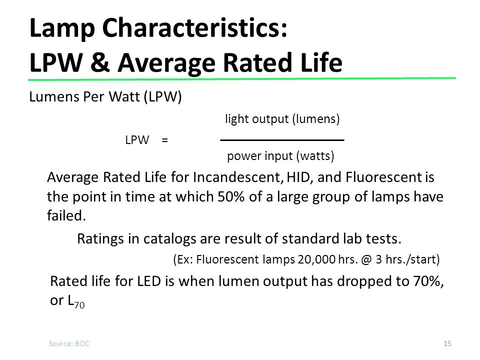 Lamp Characteristics: LPW & Average Rated Life