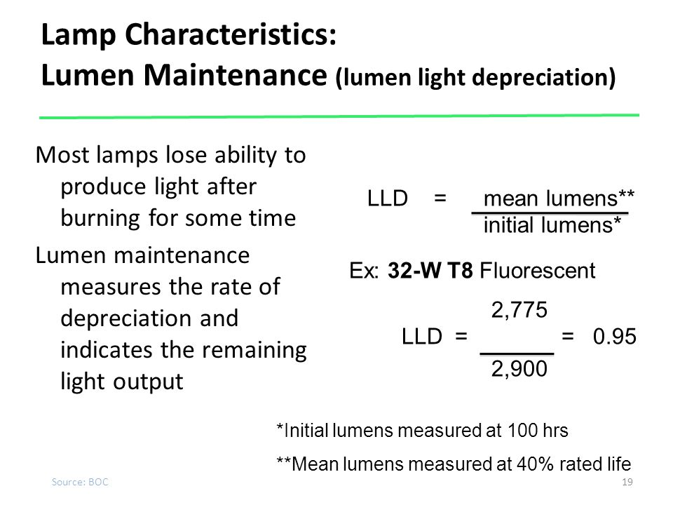 Lamp Characteristics: Lumen Maintenance (lumen light depreciation)