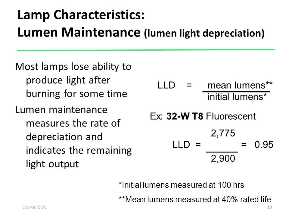 Lamp Characteristics: Lumen Maintenance (lumen light depreciation)