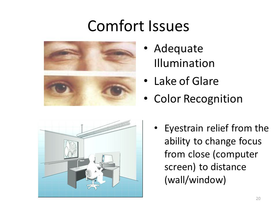 Comfort Issues Adequate Illumination Lake of Glare Color Recognition