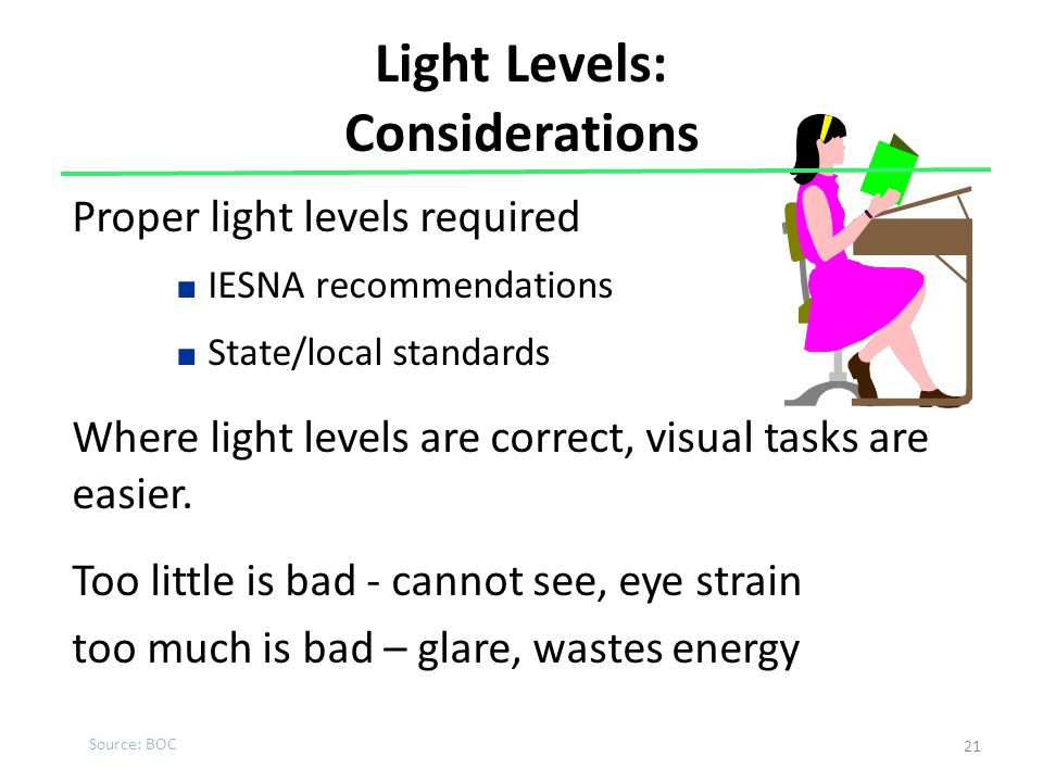 Light Levels: Considerations