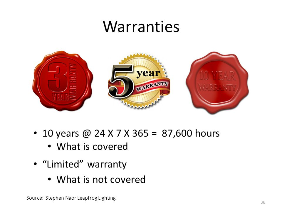 Warranties 10 years @ 24 X 7 X 365 = 87,600 hours What is covered