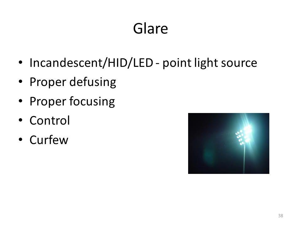 Glare Incandescent/HID/LED - point light source Proper defusing