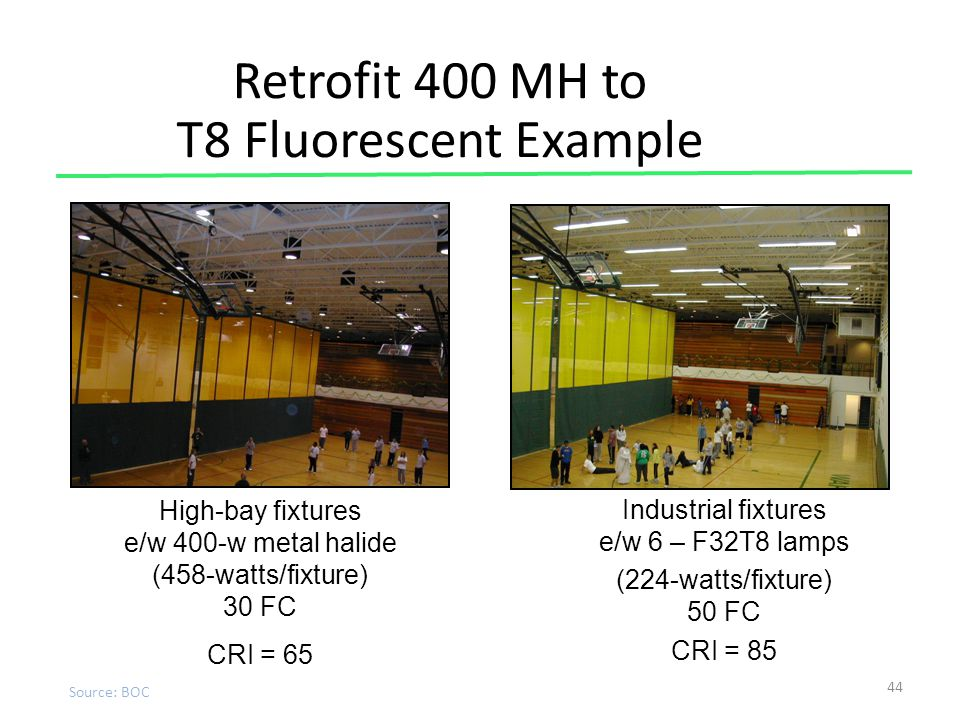 Retrofit 400 MH to T8 Fluorescent Example
