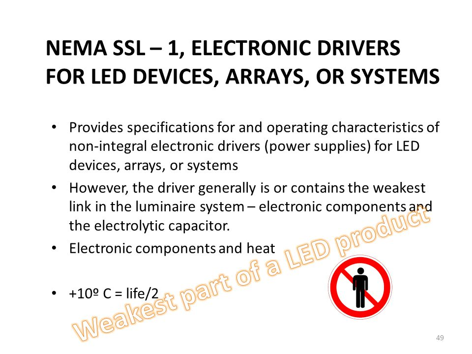 NEMA SSL – 1, ELECTRONIC DRIVERS FOR LED DEVICES, ARRAYS, OR SYSTEMS