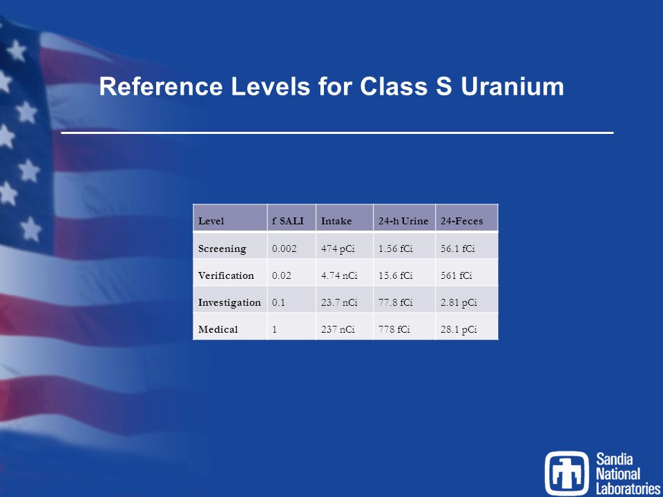 Reference Levels for Class S Uranium