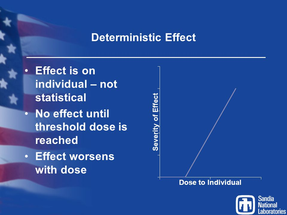 Deterministic Effect Effect is on individual – not statistical. No effect until threshold dose is reached.