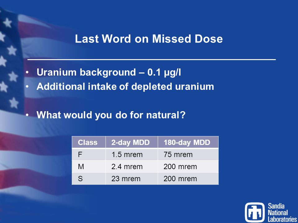 Last Word on Missed Dose