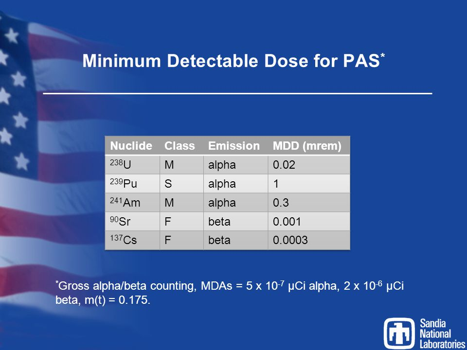 Minimum Detectable Dose for PAS*
