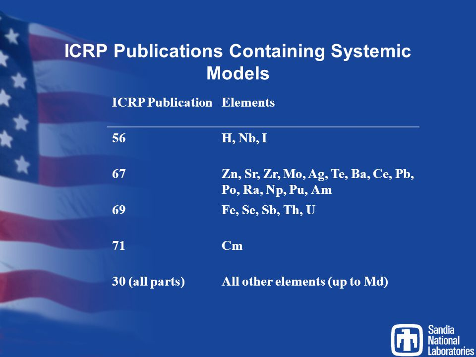 ICRP Publications Containing Systemic Models