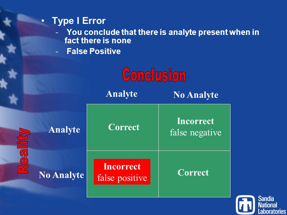 Type I Error Conclusion Analyte No Analyte Incorrect Correct