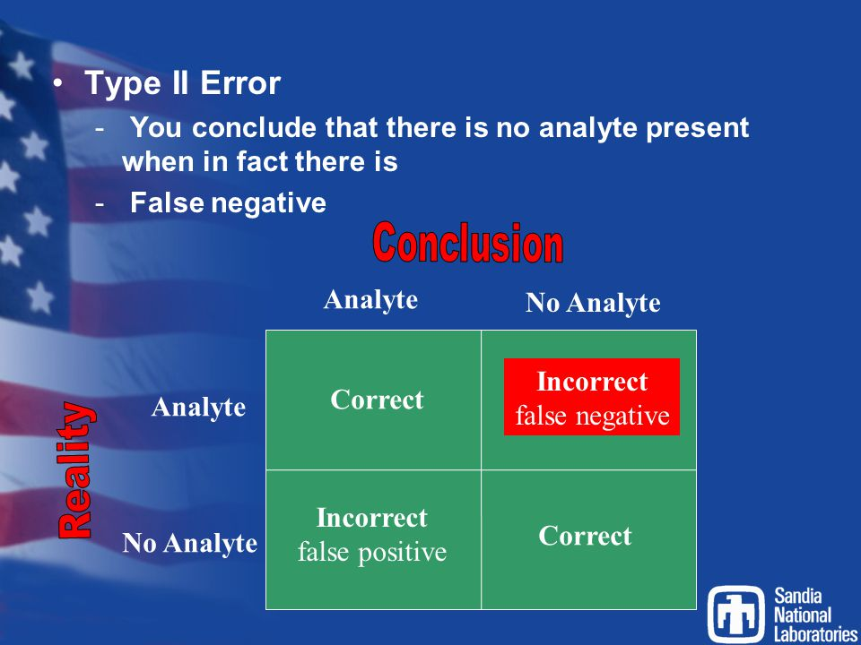 Type II Error You conclude that there is no analyte present when in fact there is. False negative.