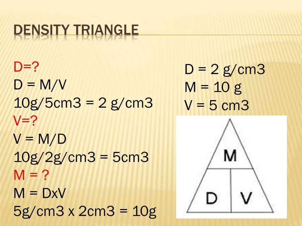 DENSITY TRIANGLE D= D = M/V 10g/5cm3 = 2 g/cm3. V= V = M/D. 10g/2g/cm3 = 5cm3. M =