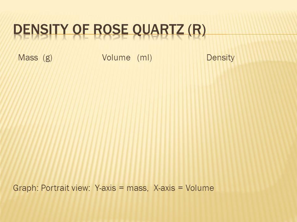 Density of Rose quartz (R)