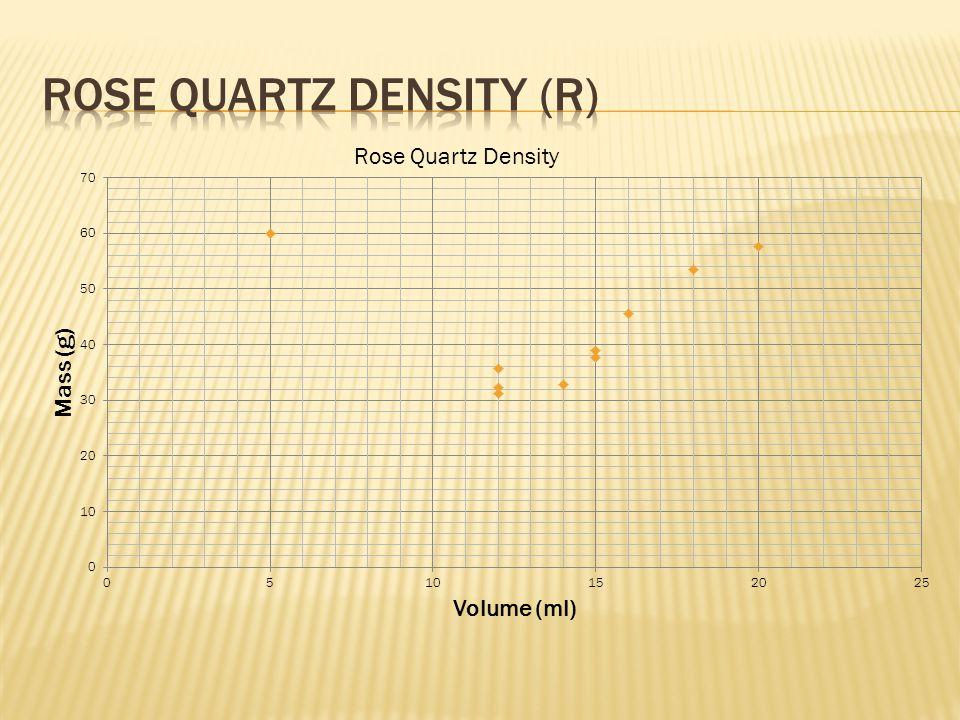 Rose quartz density (R)