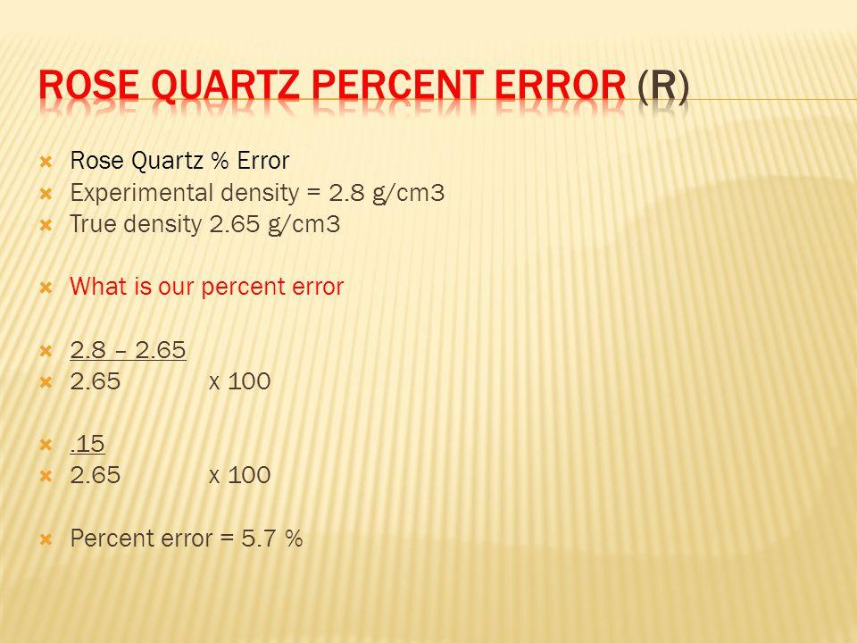 Rose Quartz Percent Error (R)