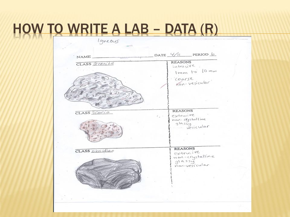 How to write a lab – data (R)