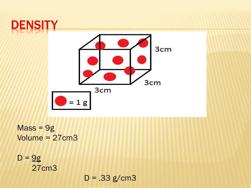dENSITy Mass = 9g Volume = 27cm3 D = 9g 27cm3 D = .33 g/cm3